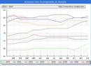 Aracena - (1/11/2017) Censo de residentes en el Extranjero (CERA).